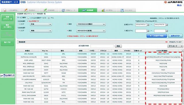 港略称一覧 - SANKYU-物流情報サービス(CISS)